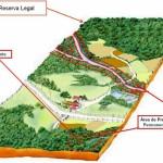 reserva-legal